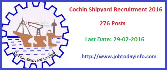 Cochin Shipyard Recruitment 2016 – Apply online for 276 Supervisory & Workmen Posts