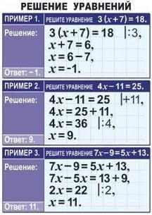 Решение уравнений с одним неизвестным.