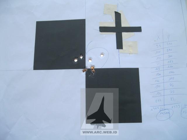 Hasil Uji Tembak RCWS Defnder dari Panser Anoa