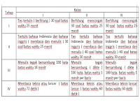 Lomba Calistung Kec. Parungpanjang 2013