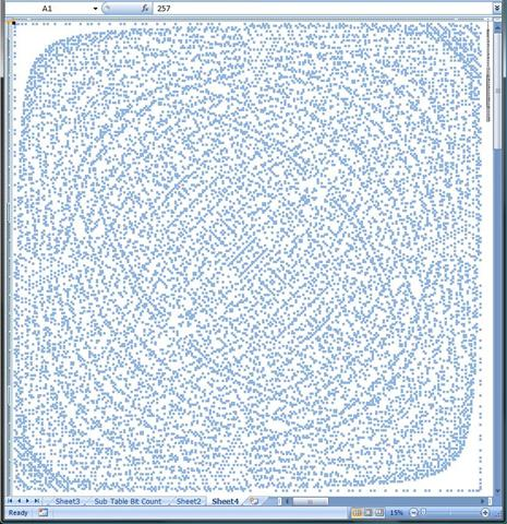 prime number and mod Discrete mathematics, chapter 4: number theory and cryptography  r is called the remainder r = a mod d  the prime number theorem gives an asymptotic estimate.