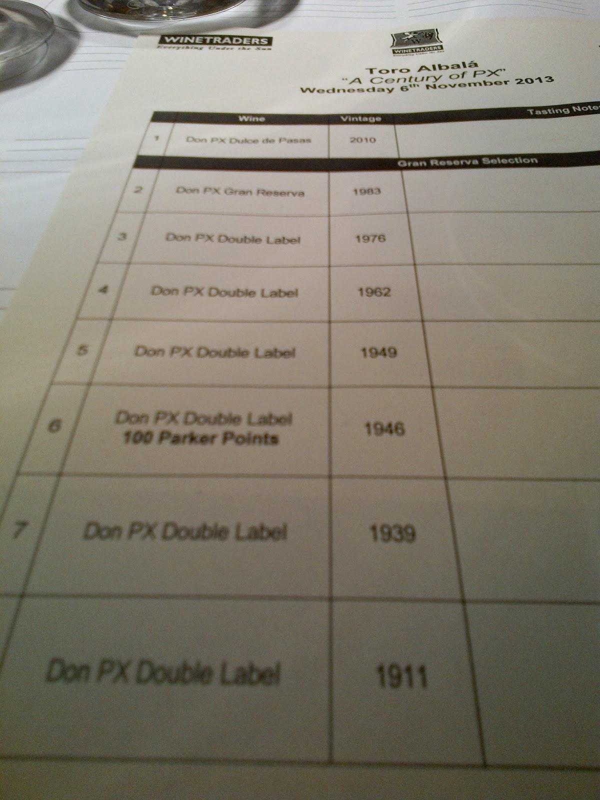 The Cambridge Wine Blogger: A Century of PX : Toro Albala