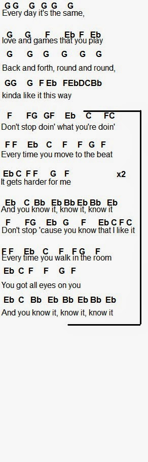Flute Sheet Music: Don\'t Stop