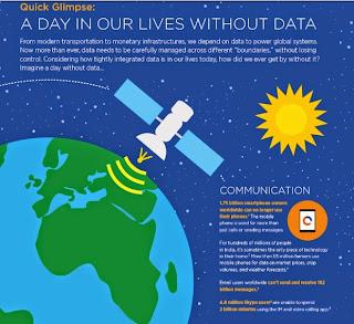 تعرف على ماذا سيقع لو قضى العالم يوما من دون إنترنت أو اتصالات !