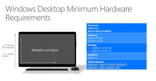 Configuração minima Para rodar o Windows 10