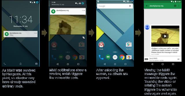 Problema de segurança no Android
