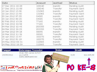 Payout ke-8 dari IndonesianKlik