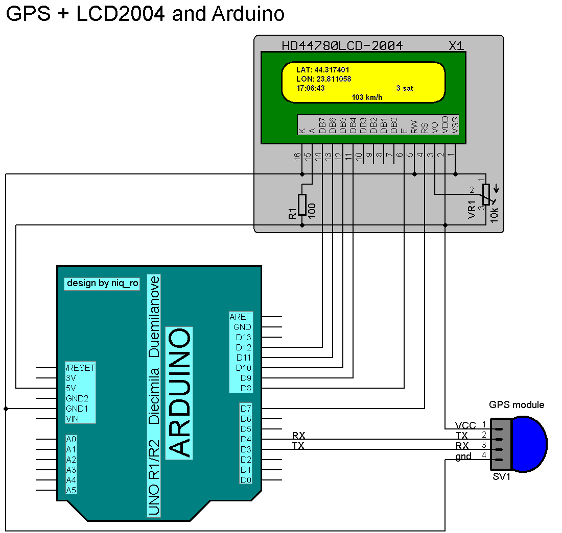 OCXO-based Real-Time Clock - All About Circuits