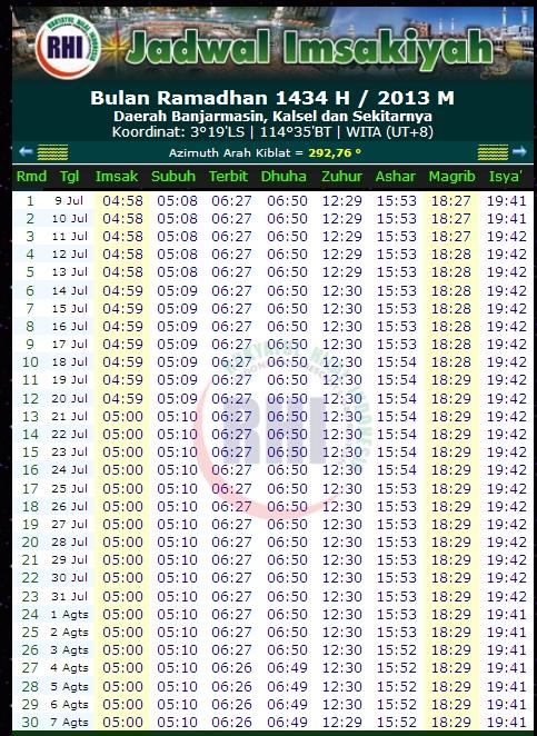 jadwal imsak 2013 m 1434 H, wujudul hilal