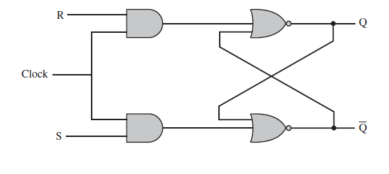 all about computer architecture  d  flip flops   the simplest of sequential circuits