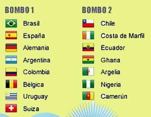 Sorteo del Mundial Brasil 2014 - Bombos 1 y 2