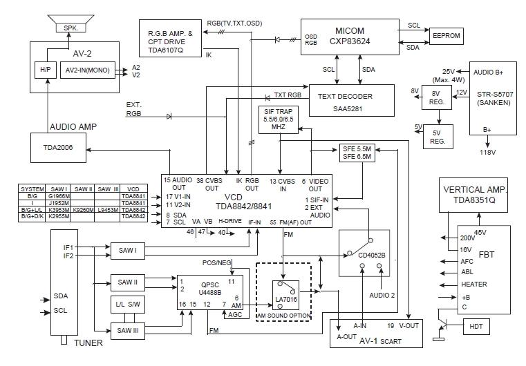 pioneer avh x4600bt wiring diagram stereo amp wiring elsavadorla