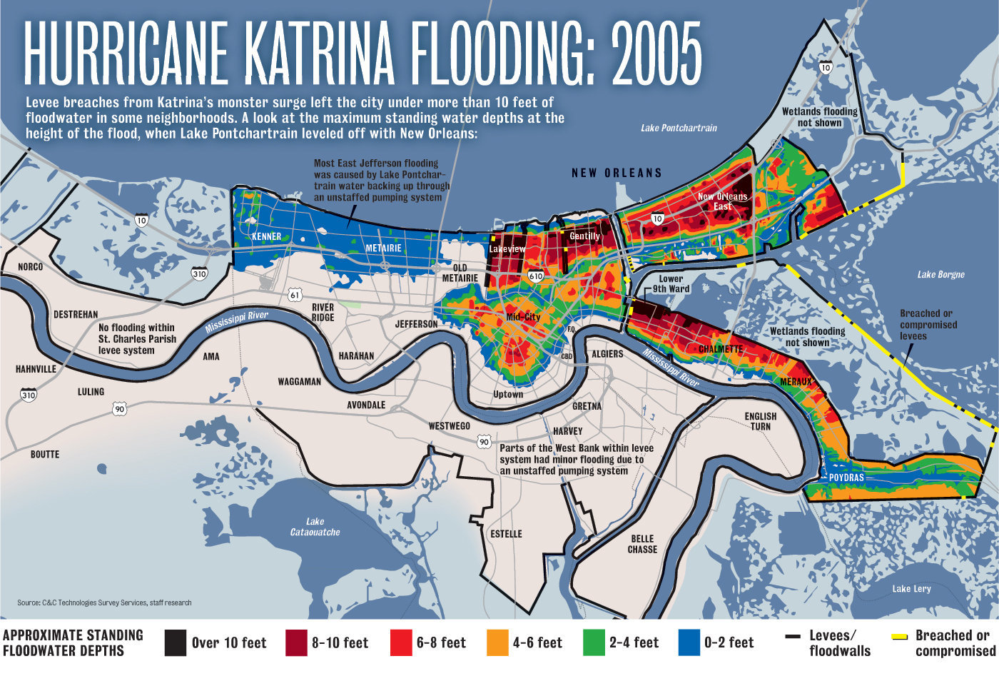 hurricane katrina path