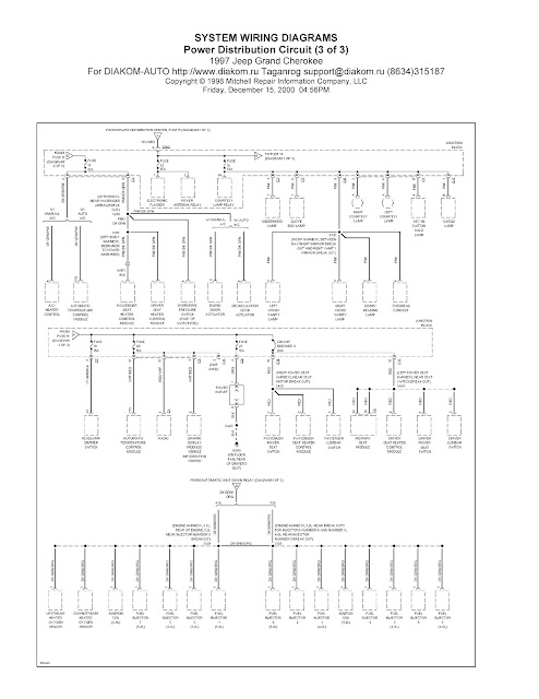 1997 jeep grand system wiring diagram power