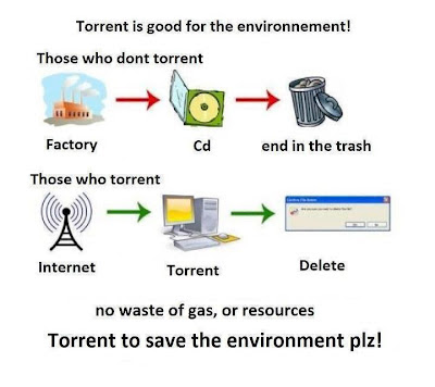 Benefits of torrents