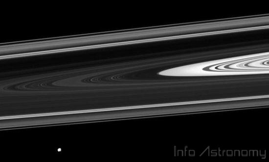Fakta Menarik dari Cincin Planet Saturnus
