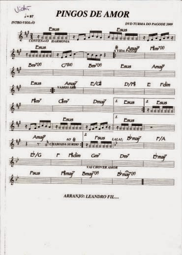 cavaco,cavaquinho,nota,notas,acorde,acordes,solos,partitura,teoria,cif  ra,cifras,montagem,banjo,dicas,dica,pagode,nandinho,antero,cavacobandolim,bandolim,campoharmonico