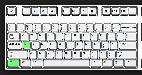 All Types of Keyboard Shortcuts ~ All-INFORMATIONZ