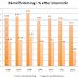 Vikande räntefördelning - höjd skatt för företagare