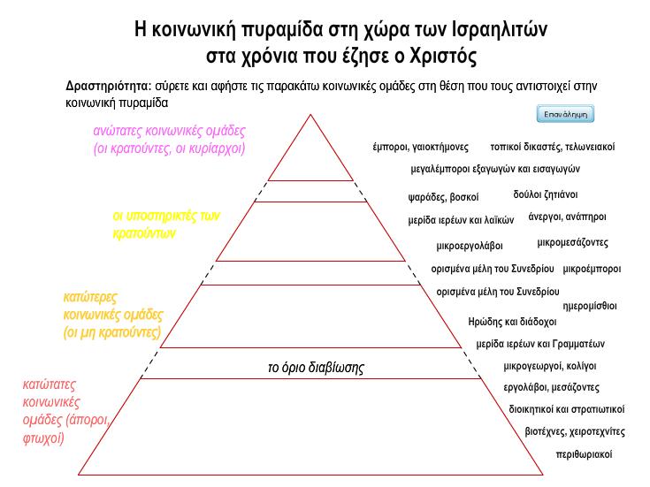 http://ebooks.edu.gr/modules/ebook/show.php/DSGYM-B118/381/2535,9832/extras/Html/kef0_en1_koinoniki_pyramida_popup.htm