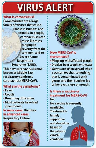 MERS-CoV-virus-symptoms