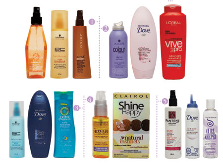 Maintaining Healthy Hair Together with Canadian Health&Care Mall hair_care_products