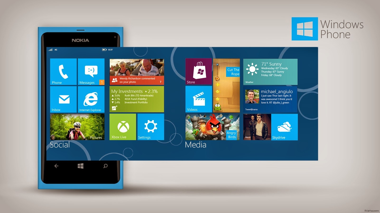 Windows Phone, survey, editorial