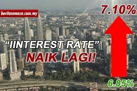 Interest bank semakin meningkat