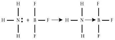 ikatan kovalen dinyatakan dengan garis maka ikatan kovalen koordinasi dinyatakan dengan anak panah