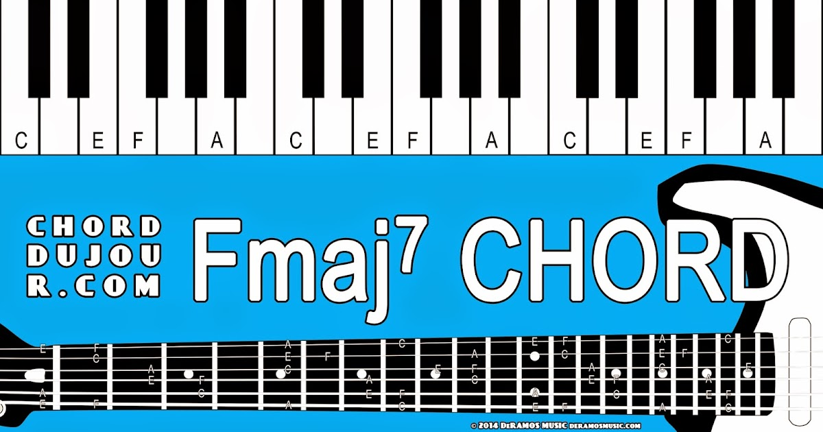 Chord du Jour: Dictionary: Fmaj7 Chord