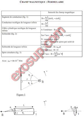 formulaire champ magnétique