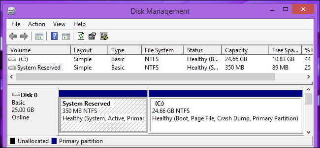 System Reserved Windows Management