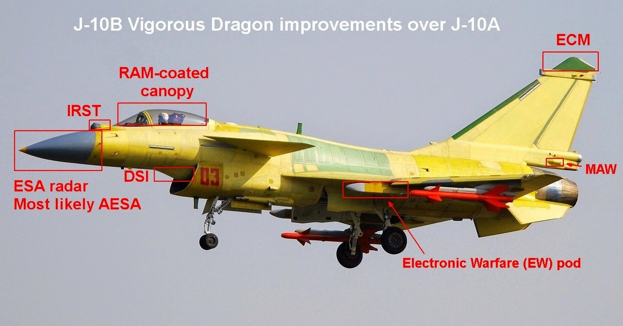 J-10B Vigorous Dragon
