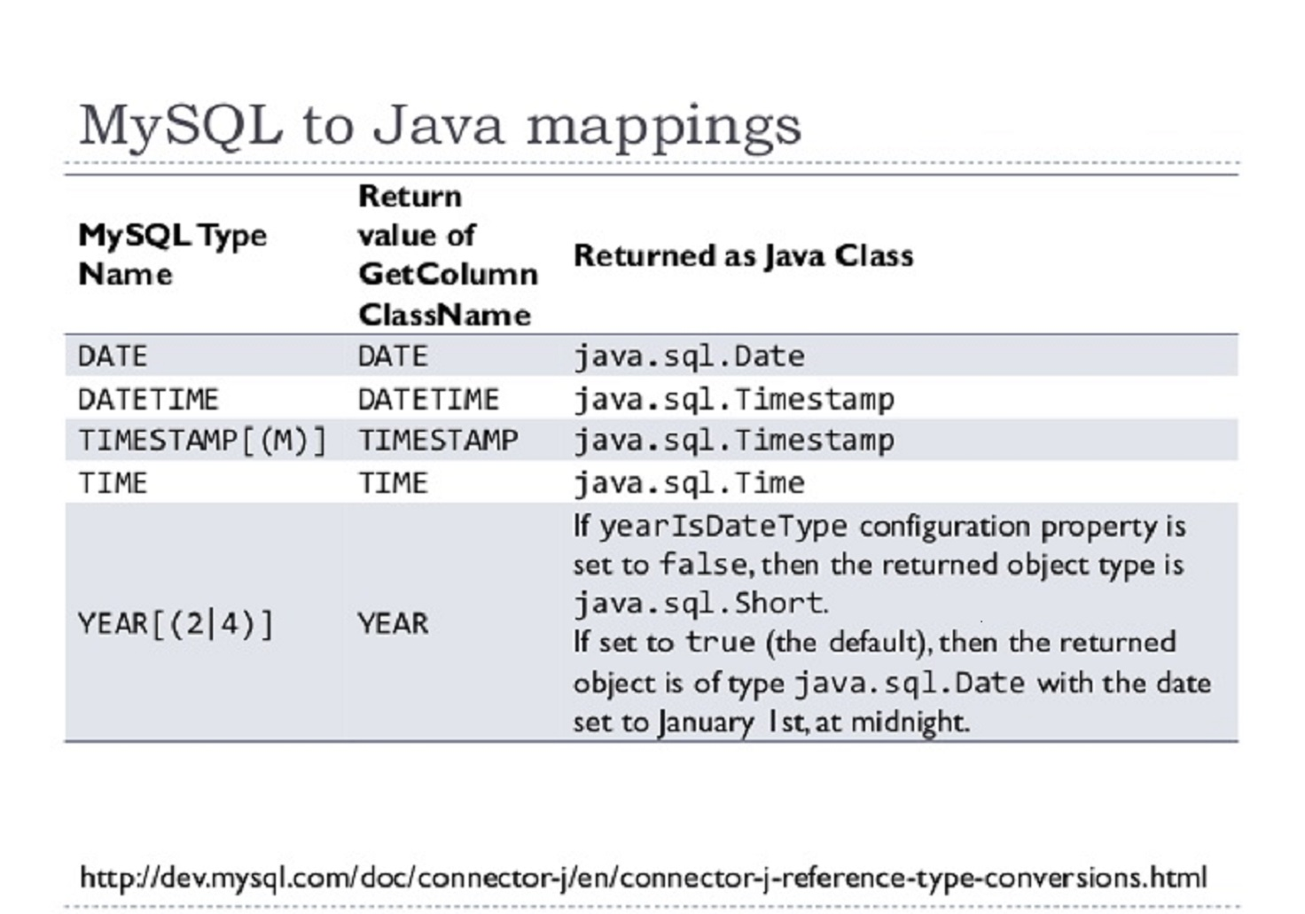 How to find number of months and year between two dates in Java 8?