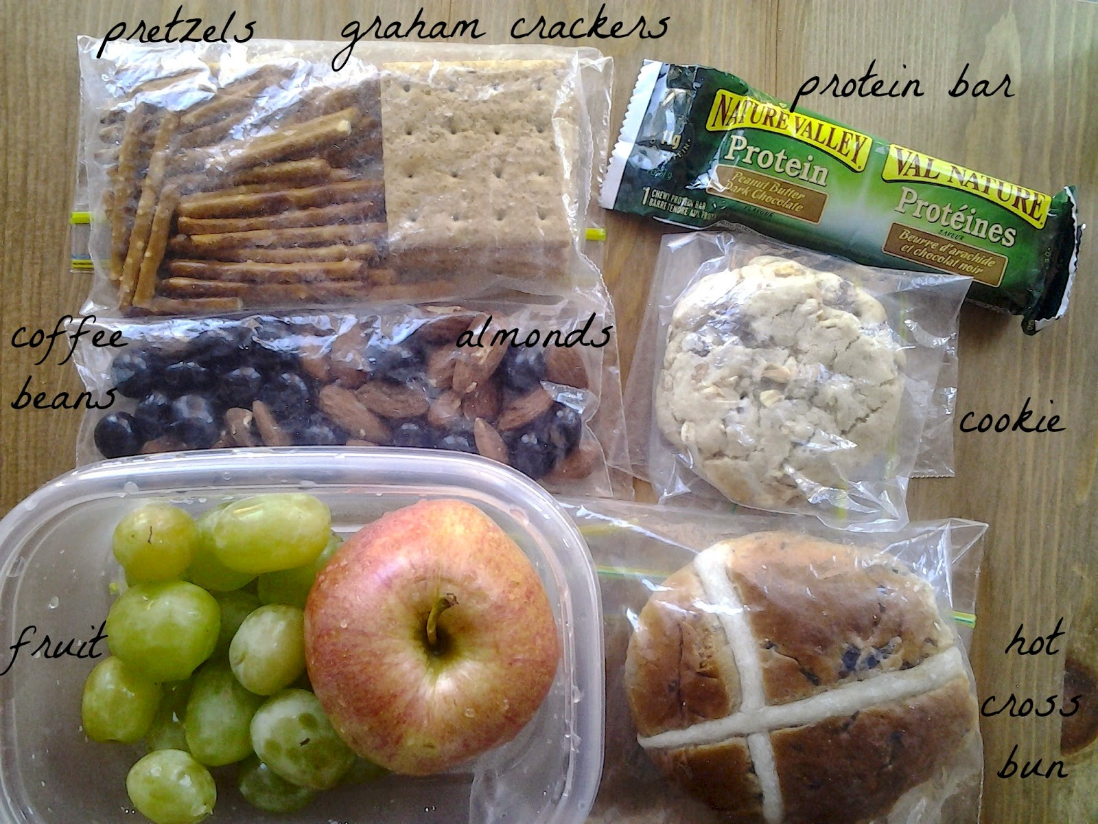 what I eat on call medical school residency