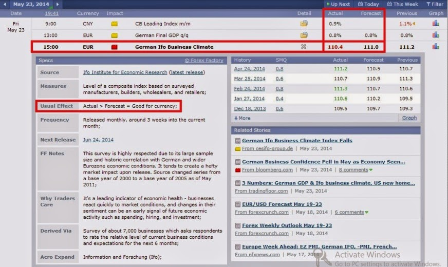 Cara analisa market forex