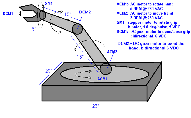 Robotic Arm Diagram&um