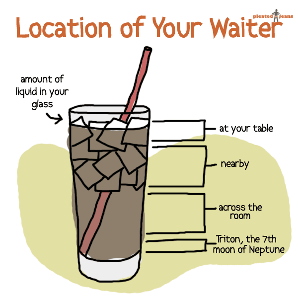 waiter, glass, infographic