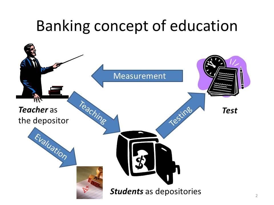 freire banking concept education essay