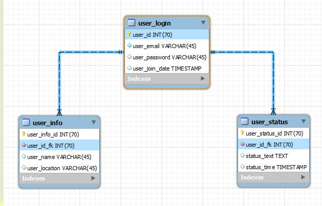 restful-web-api-design-node js pdf