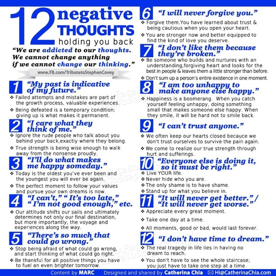 Inspirational Picture Quotes...: 12 Negative Thoughts Holding You Back ...