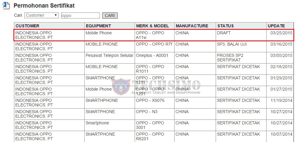 Oppo A11W mendapatkan sertifikasi Postel Indonesia, layar 5 inch tanpa bazel