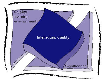 quality teaching model nsw pdf