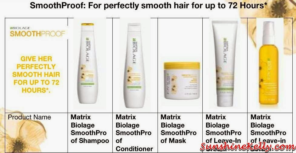 Matrix Biolage, Matrix, Biolage, Matrix Biolage Core, ColourLast, SmoothProof, HydraSource, VolumeBloom, haircare