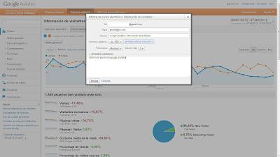 Correo electrónico, Google Analytics