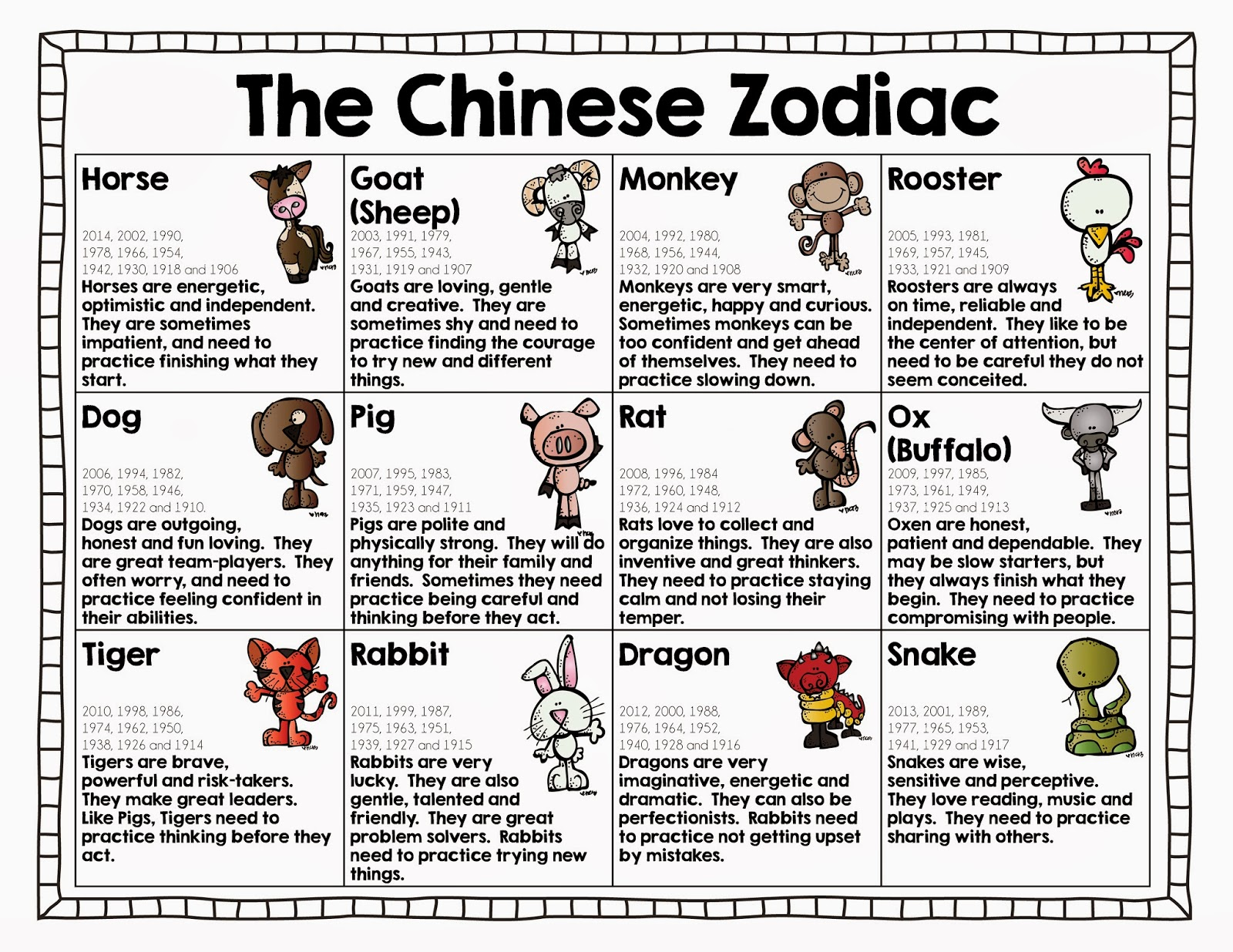 new year chinese zodiac activity printable zodiac signs and meanings