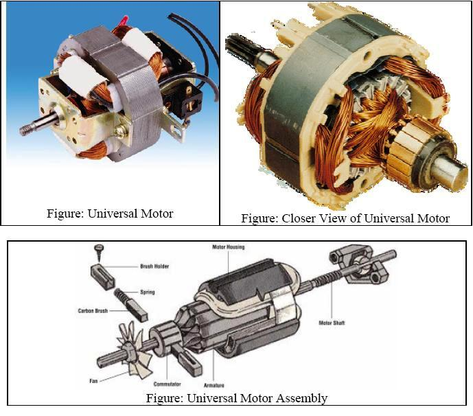 Classification of electric motors part three for Ac and dc motor