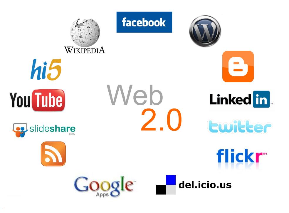 Daftar Situs Web 2.0 dengan PR Tinggi untuk Membangun Backlink