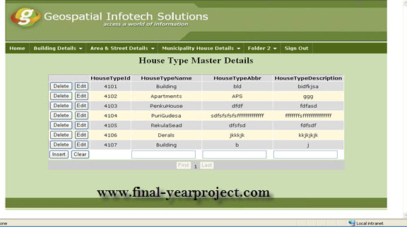 electronics projects for cse