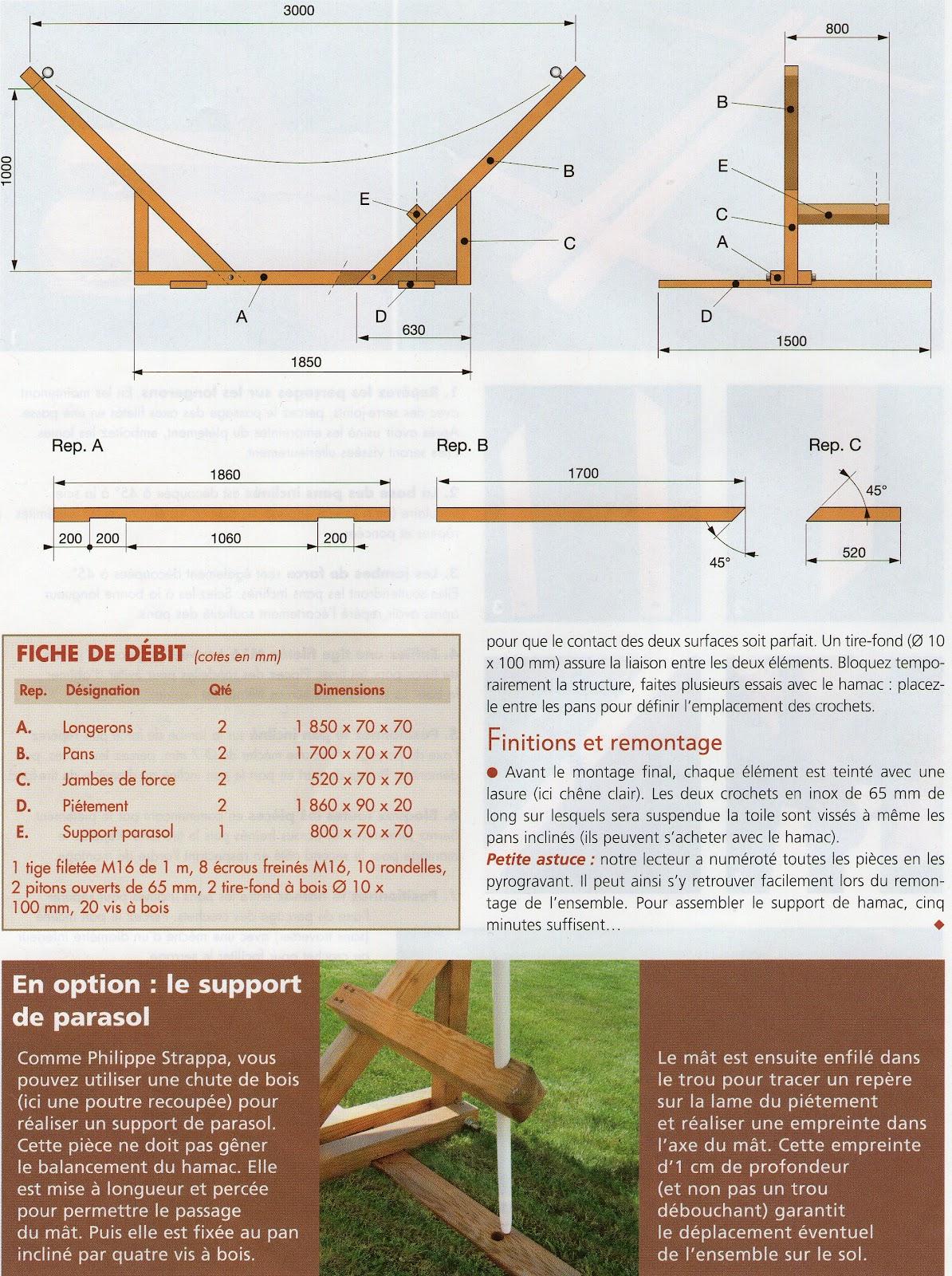 trucs et conseils colos fabrication d 39 un support pour un hamac. Black Bedroom Furniture Sets. Home Design Ideas